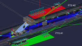 amd sigma news: Dynamic passenger flow simulation with CAST-Terminal
